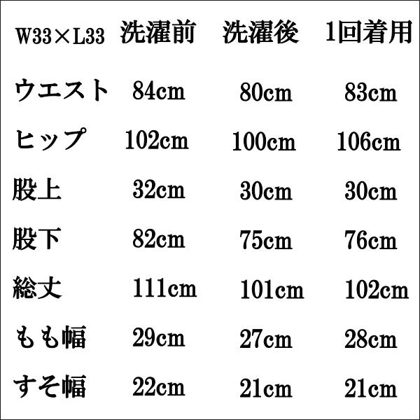 501サイズ表